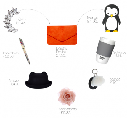 Made on Polyvore.